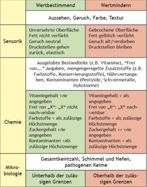Autor: Dipl.-Ing. Dr. Thomas Eidenberger